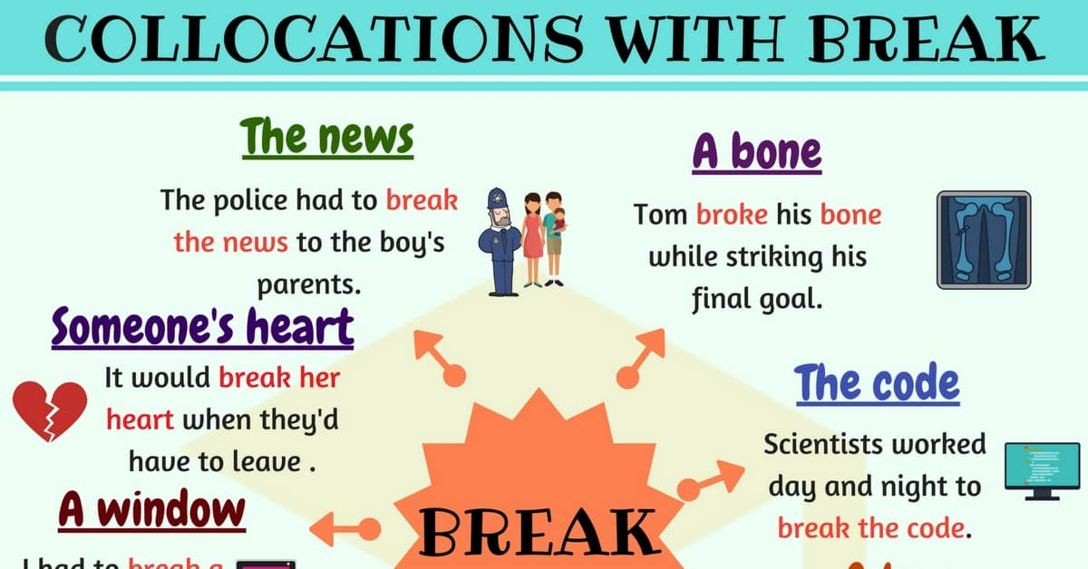 Expressions with BREAK: 15 Collocations with BREAK 1