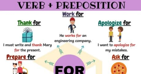Common Verbs Followed by the Preposition FOR 64