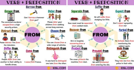 30+ Common Verb and Preposition Collocations – FROM 67
