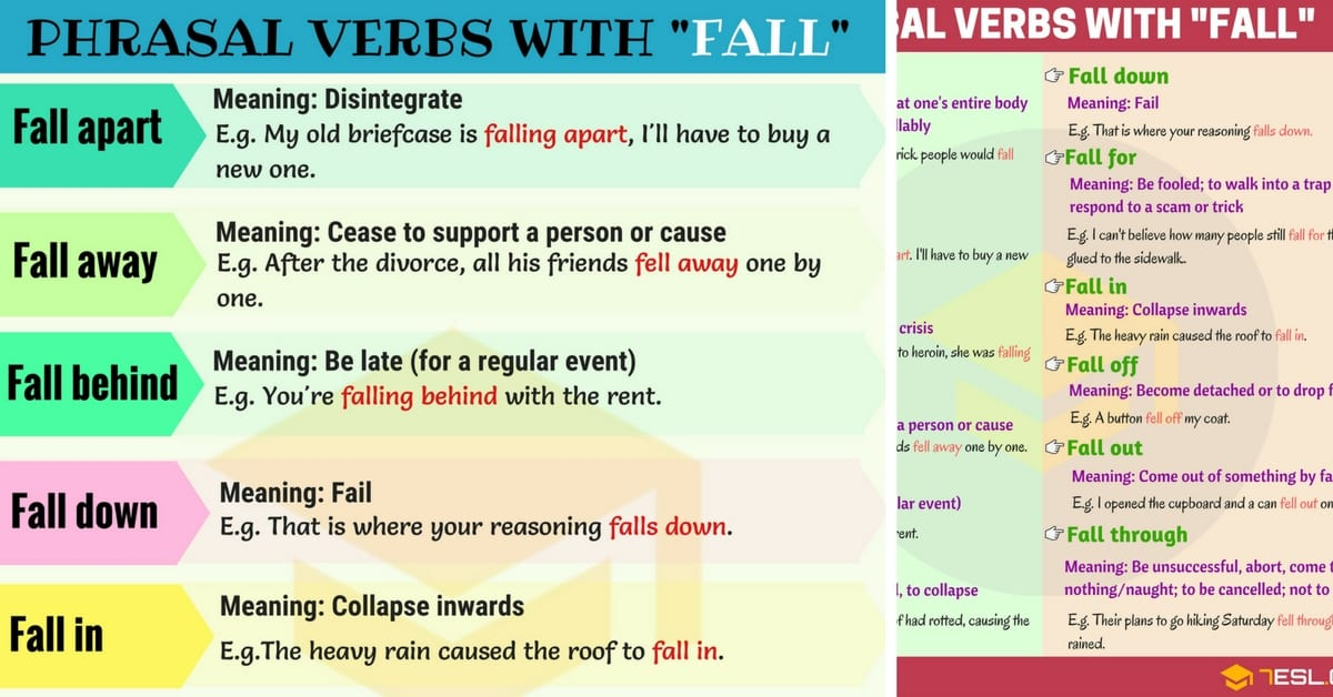 Phrasal Verbs with FALL: Fall out, Fall on, Fall down, Fall into... 1