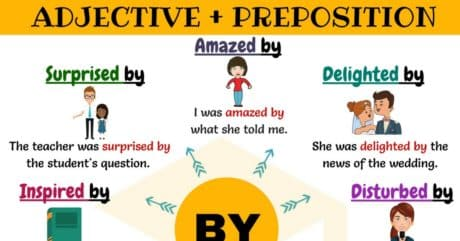 Adjective Preposition Collocations – the Preposition BY 34