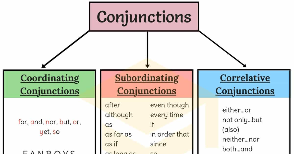 Conjunctions: Useful List of Conjunctions with Examples 1