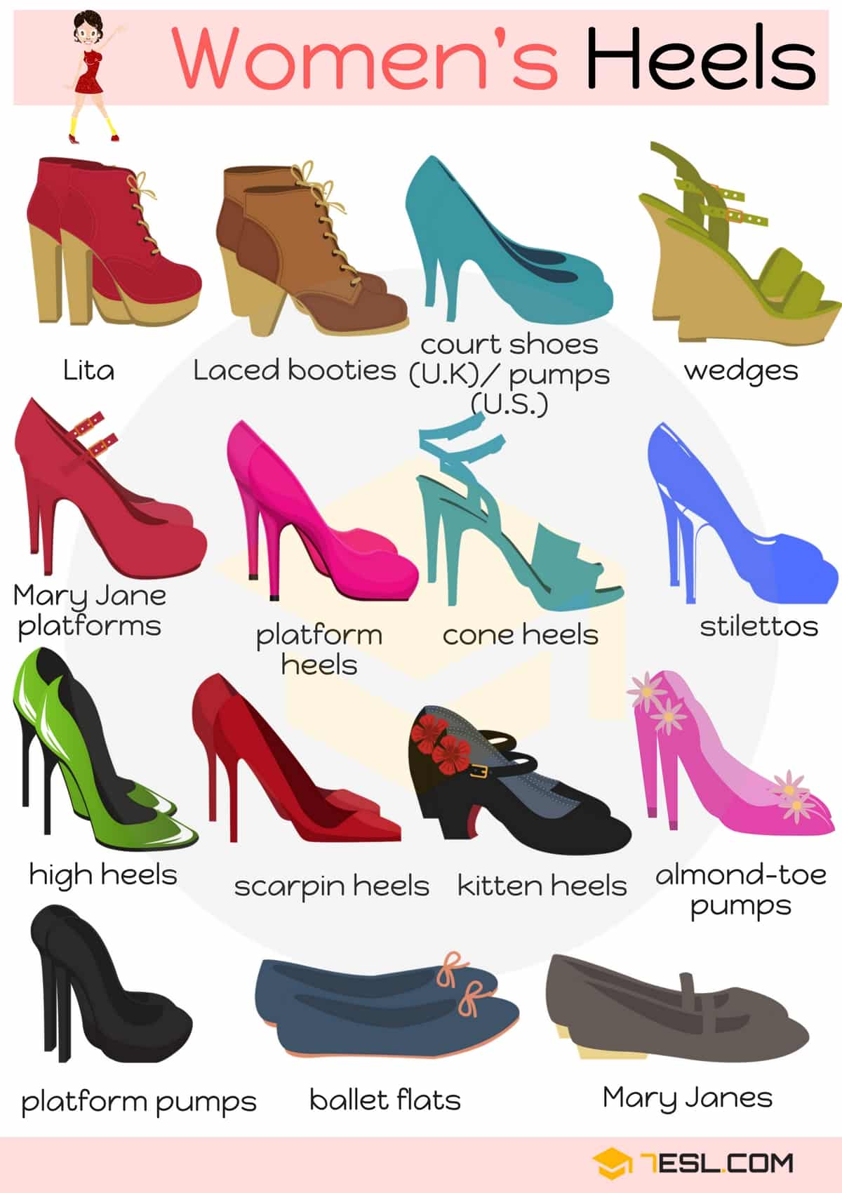 Women's Heels Vocabulary | Image