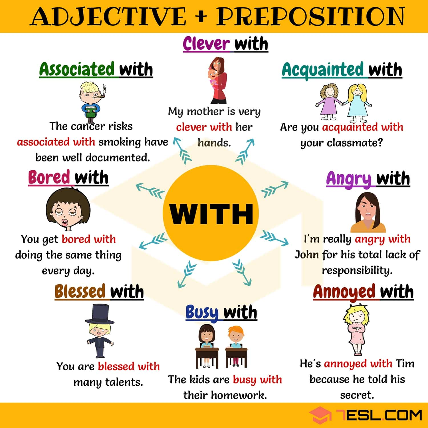35 Common Adjective and Preposition Combinations - WITH