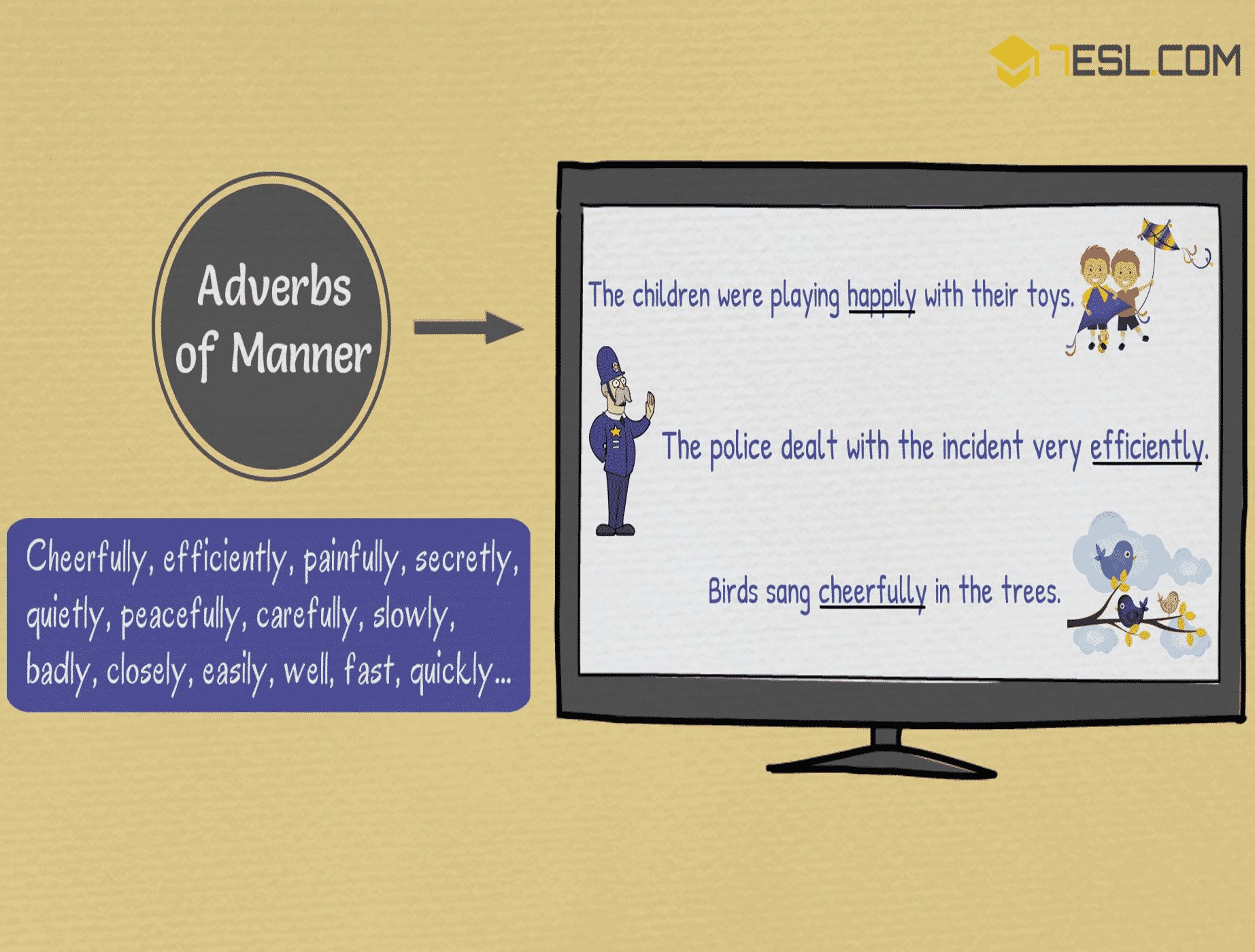 Adverbs of Manner: Rules and Examples | Grammar