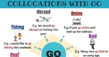 23 Common Collocations with GO in English 45