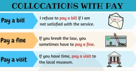 10 Common Collocations with PAY in English 46