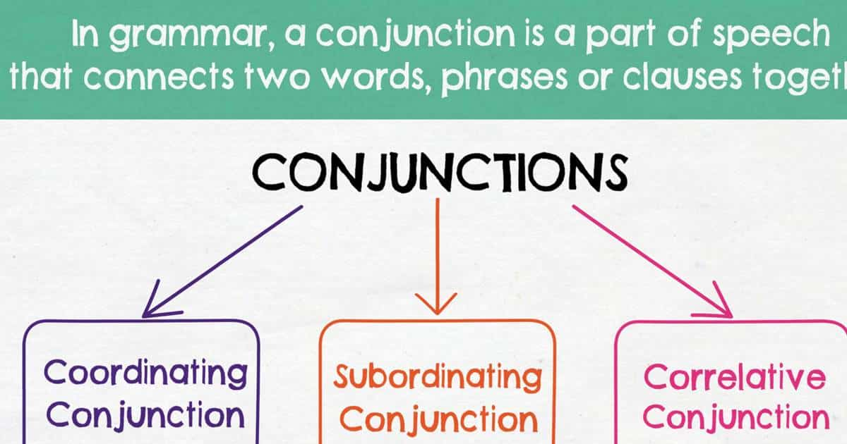 English Conjunctions | Types of Conjunctions - 7 E S L