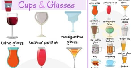 Learn Cups and Glasses Vocabulary in English 297
