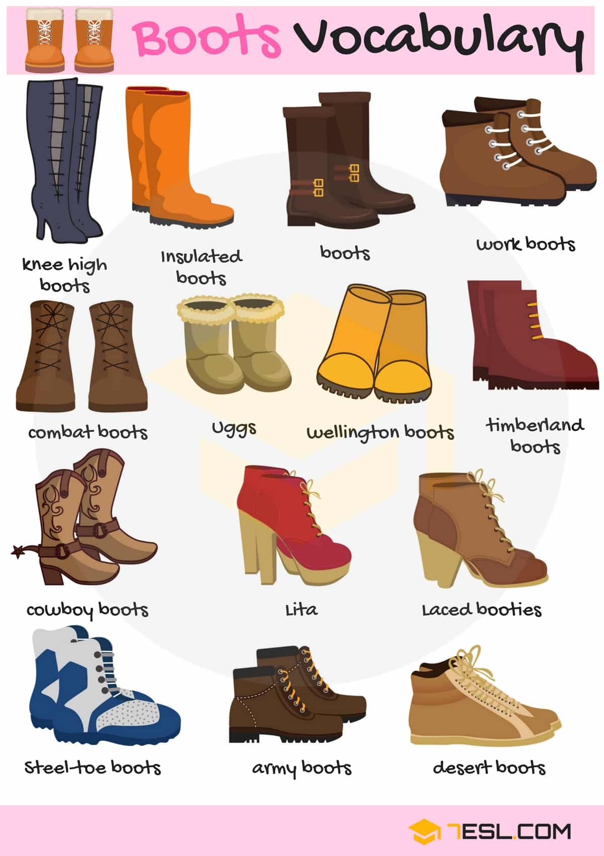 Boots Vocabulary | Image