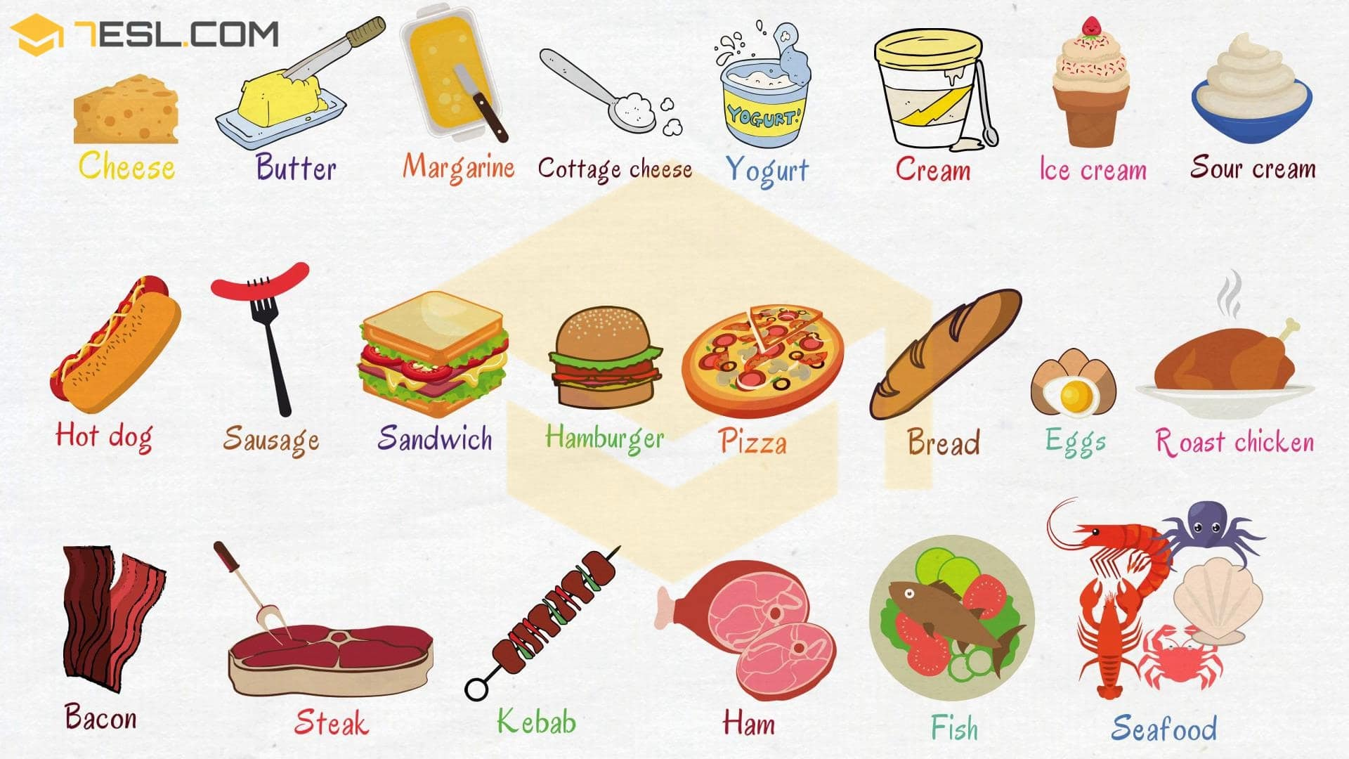 Food Names: Useful Food Vocabulary in English