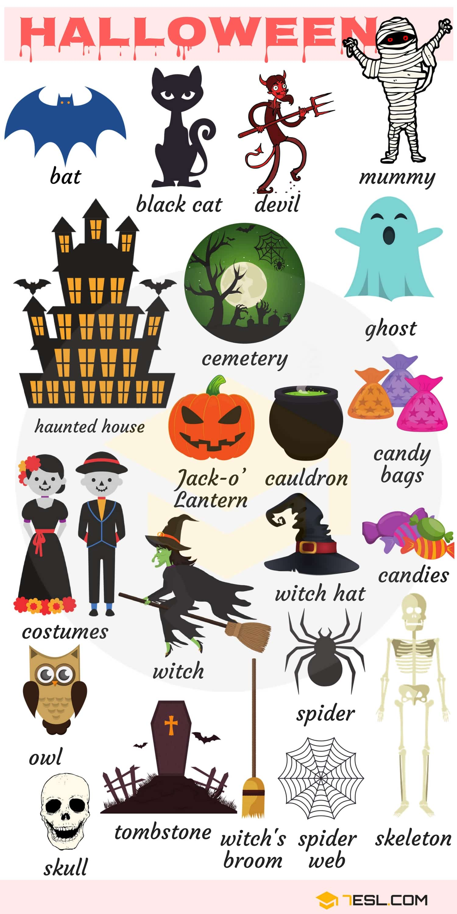 Halloween Vocabulary | Picture