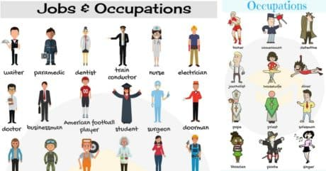 Jobs and Occupations Vocabulary | List of Jobs in English 27