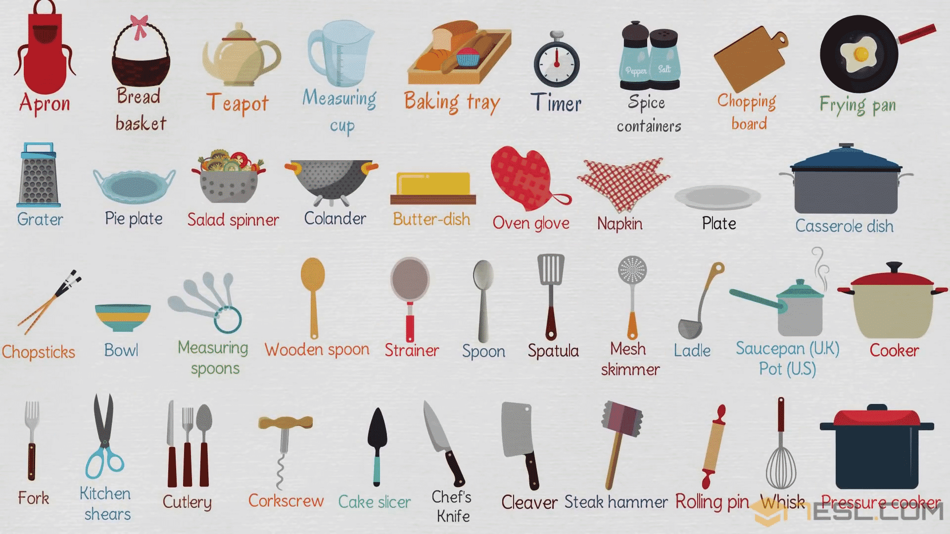 Kitchen Utensils: List of Essential Kitchen Tools with Pictures - 7