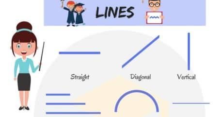 Geometry Vocabulary: Lines | Lines Vocabulary in English 287