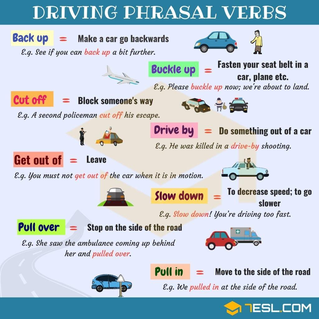 English Phrasal Verbs List PreIntermediate
