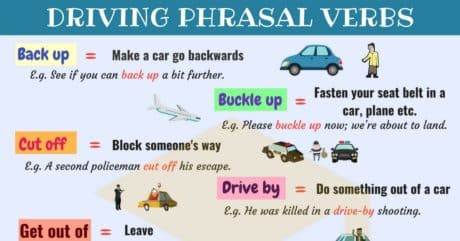 Learn 15 Common Driving Phrasal Verbs in English 12