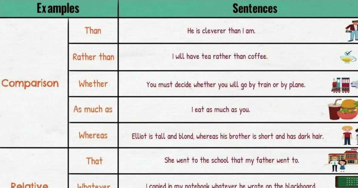 List Of Subordinating Conjunctions Grammar Rules And Examples 7