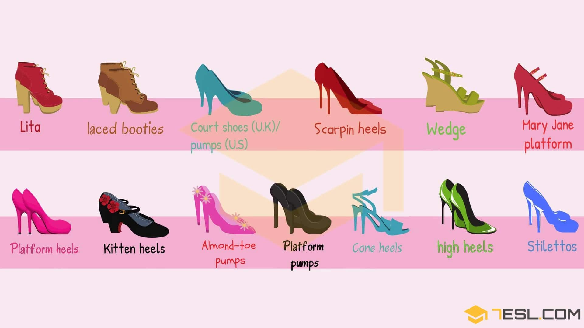 Types of Heels: Useful Heels Names with Pictures