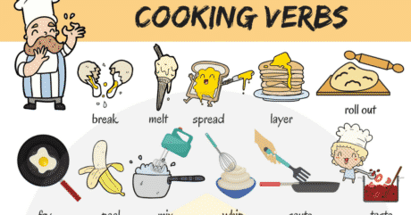 20+ Useful Cooking Verbs in English | Kitchen Verbs 1