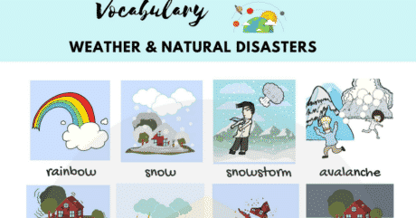 Weather and Natural Disasters Vocabulary in English 6
