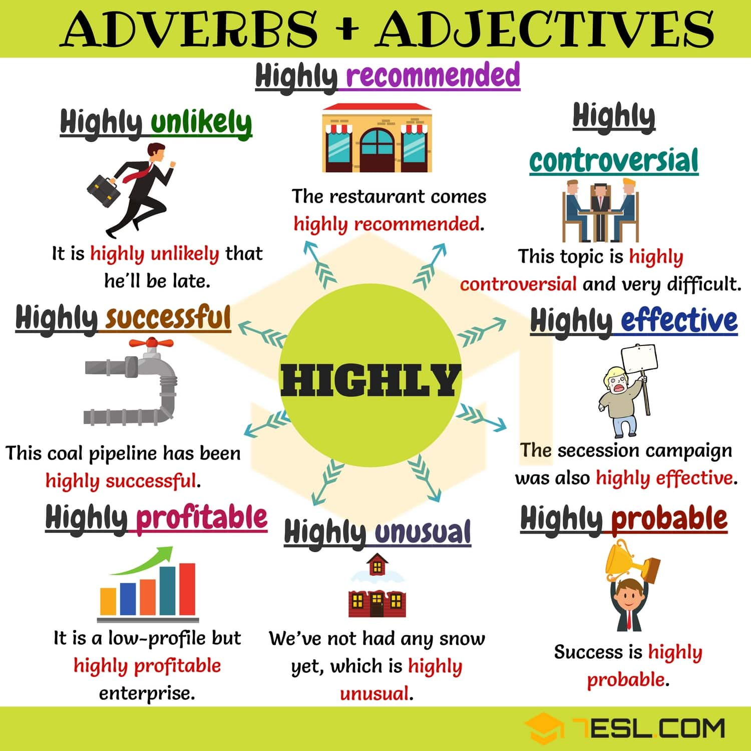 Adverbs and Adjectives: 75 Useful Adverb Adjective Collocations