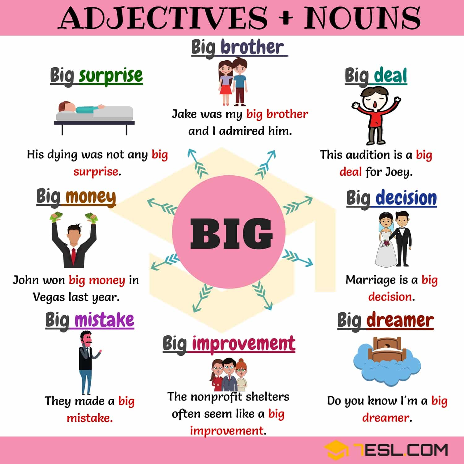 Adjectives & Nouns | Collocations Examples