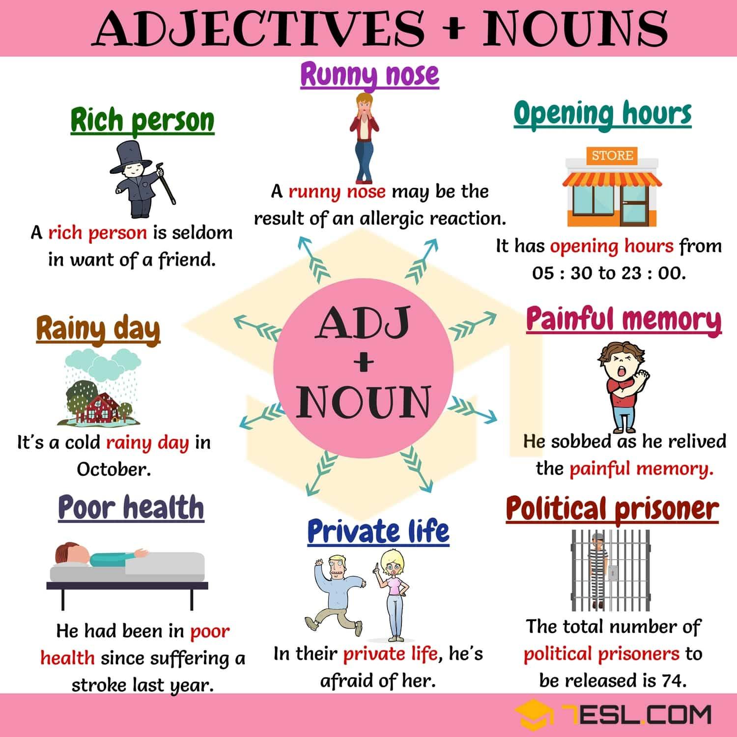 Popular Descriptive Words in English (with Examples ... |Describing Nouns List