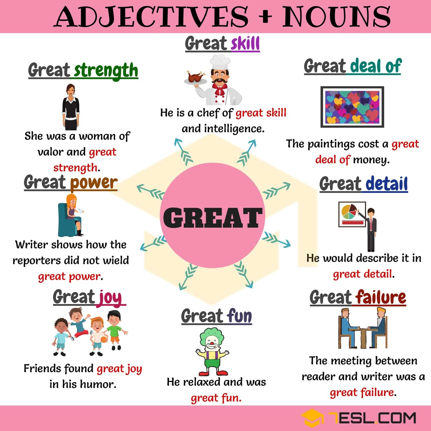 Adjective Noun Combinations