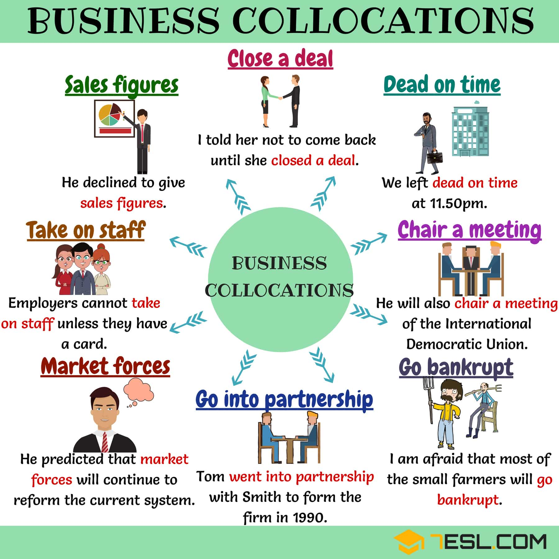 30+ Common Business Collocations in English 2