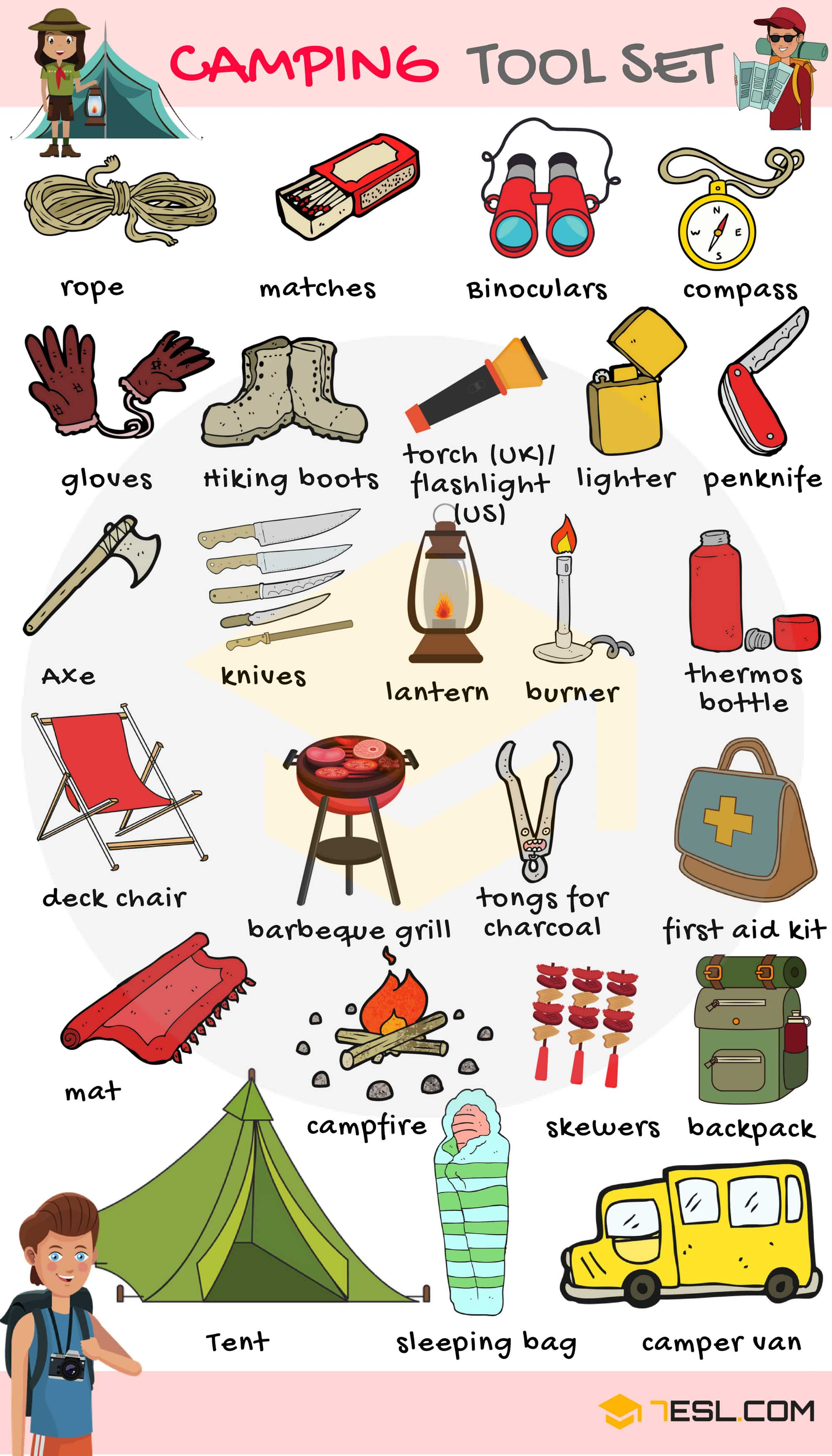 Camping Checklist: Useful Camping List with Pictures