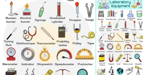 Laboratory Equipment Vocabulary in English 92