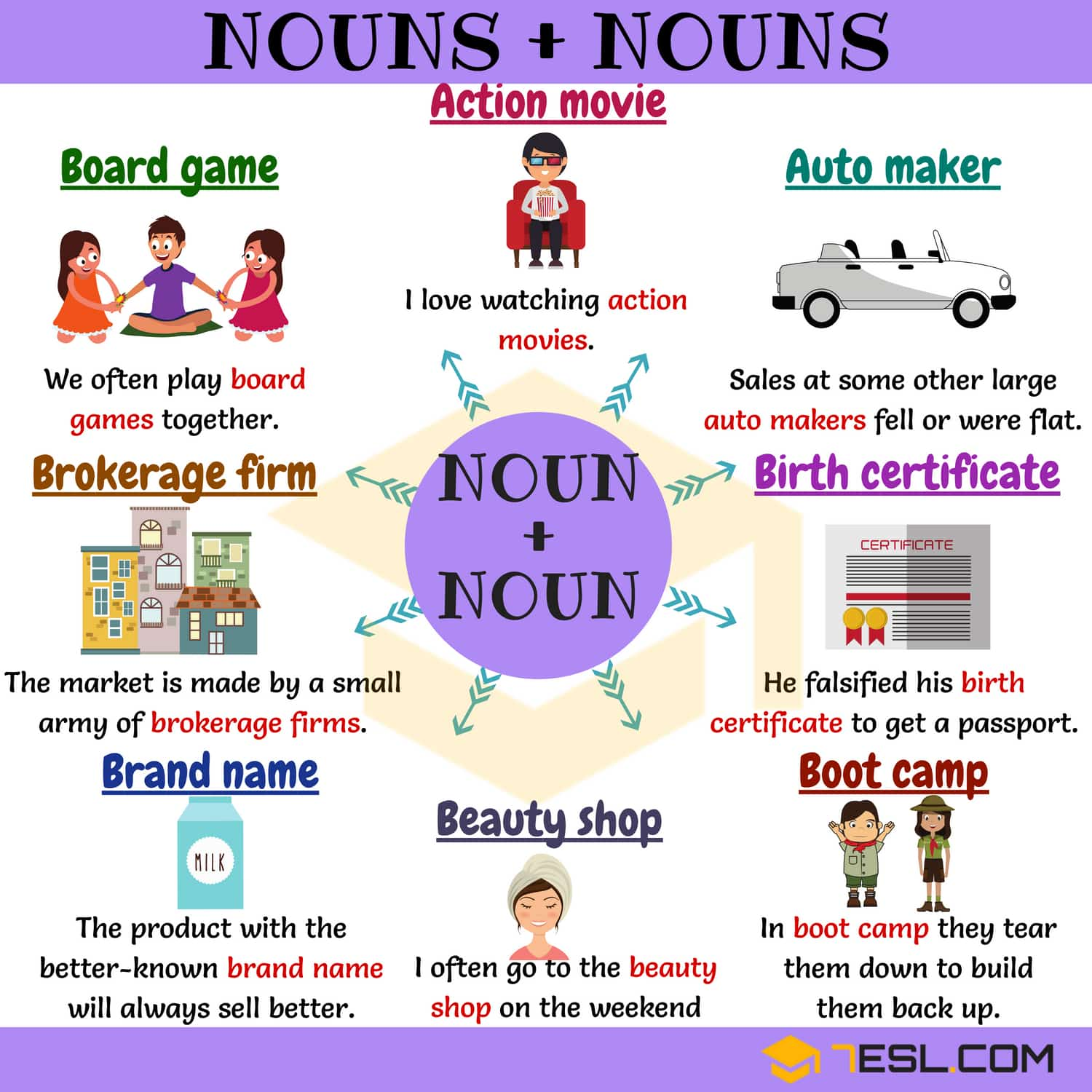 77 Common Noun and Noun Collocations in English (A-C) 2