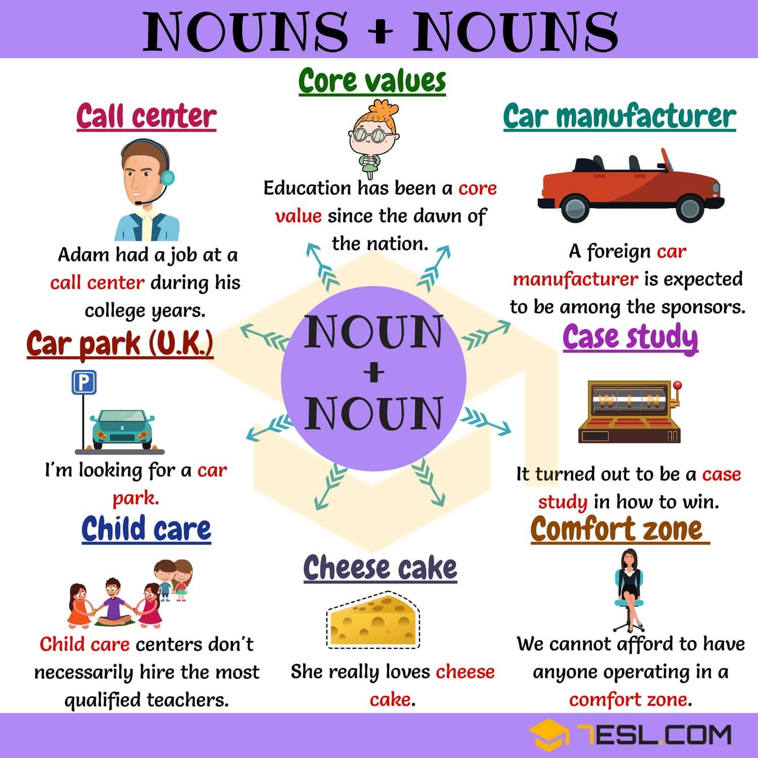 77 Common Noun and Noun Collocations in English (A-C) 3