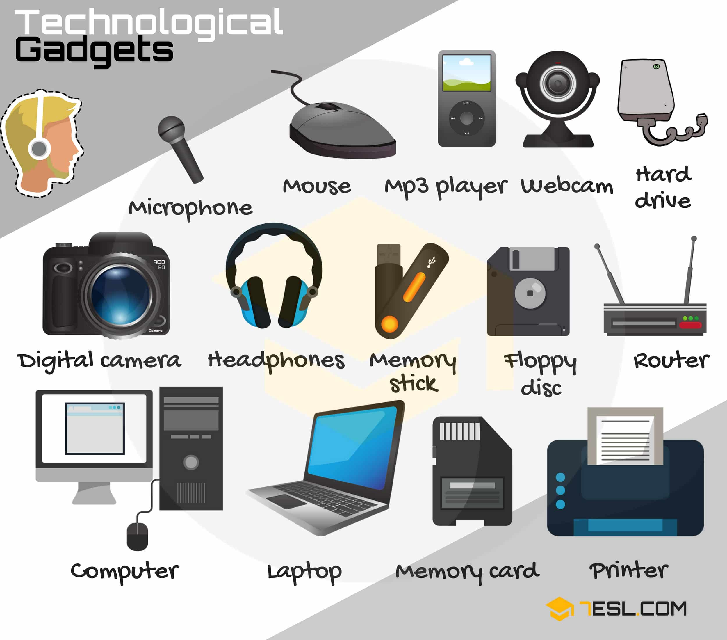 Technological Gadgets Vocabulary | Picture