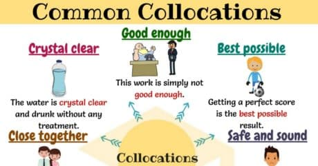 Useful Collocations in English You Should Know 38