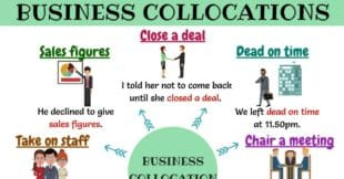 30+ Common Business Collocations in English