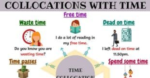 15 Common Collocations about TIME in English
