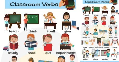 Classroom Verbs in English | Classroom Vocabulary 104