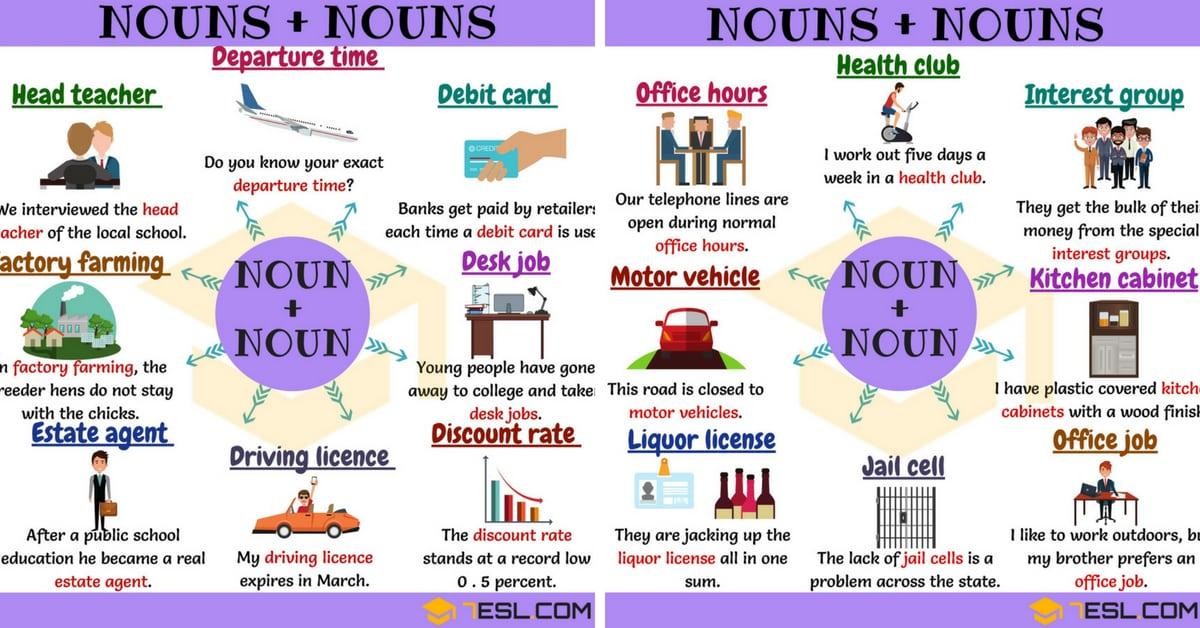 85 Useful Noun and Noun Combinations in English (D-O) 1