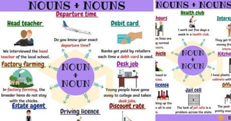 85 Useful Noun + Noun Combinations in English (D-O)