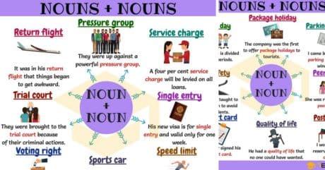 Noun + Noun: +65 Common Noun Collocations in English (P-W)