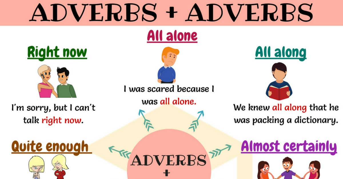 15+ Common Adverb and Adverb Collocations in English 1