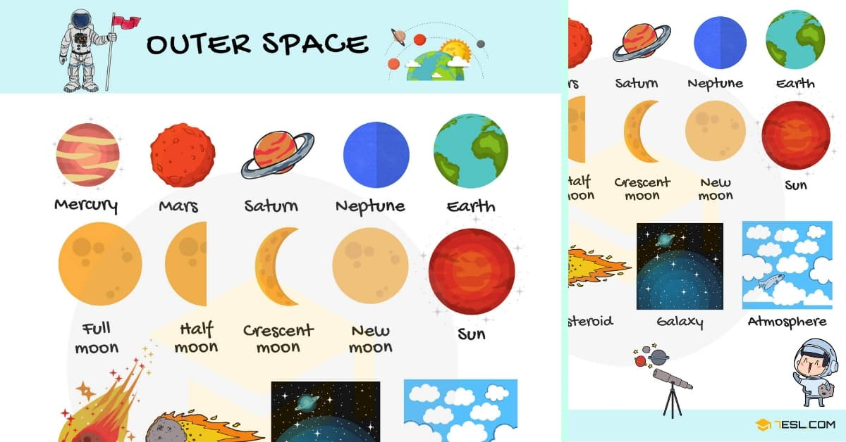 Space Vocabulary: List of Space Terms with Pictures 1