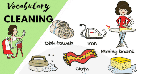 House Cleaning Vocabulary in English | Housekeeping Vocabulary 125