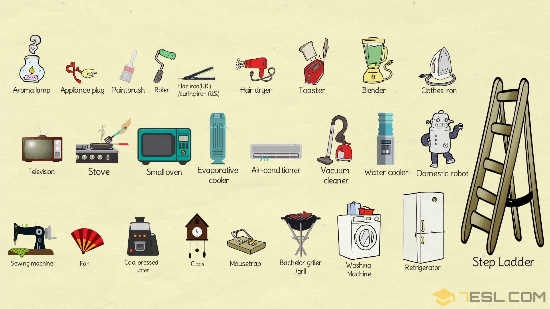 Household Tools, Devices and Equipment Vocabulary