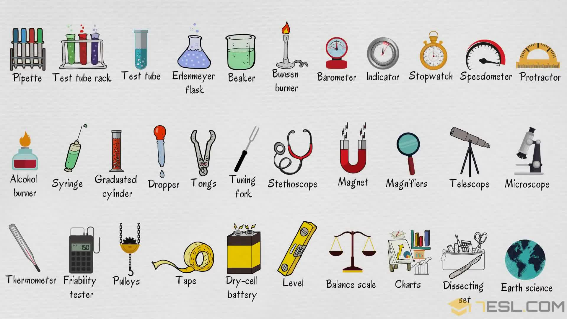 Laboratory Equipment: Useful Lab Equipment List
