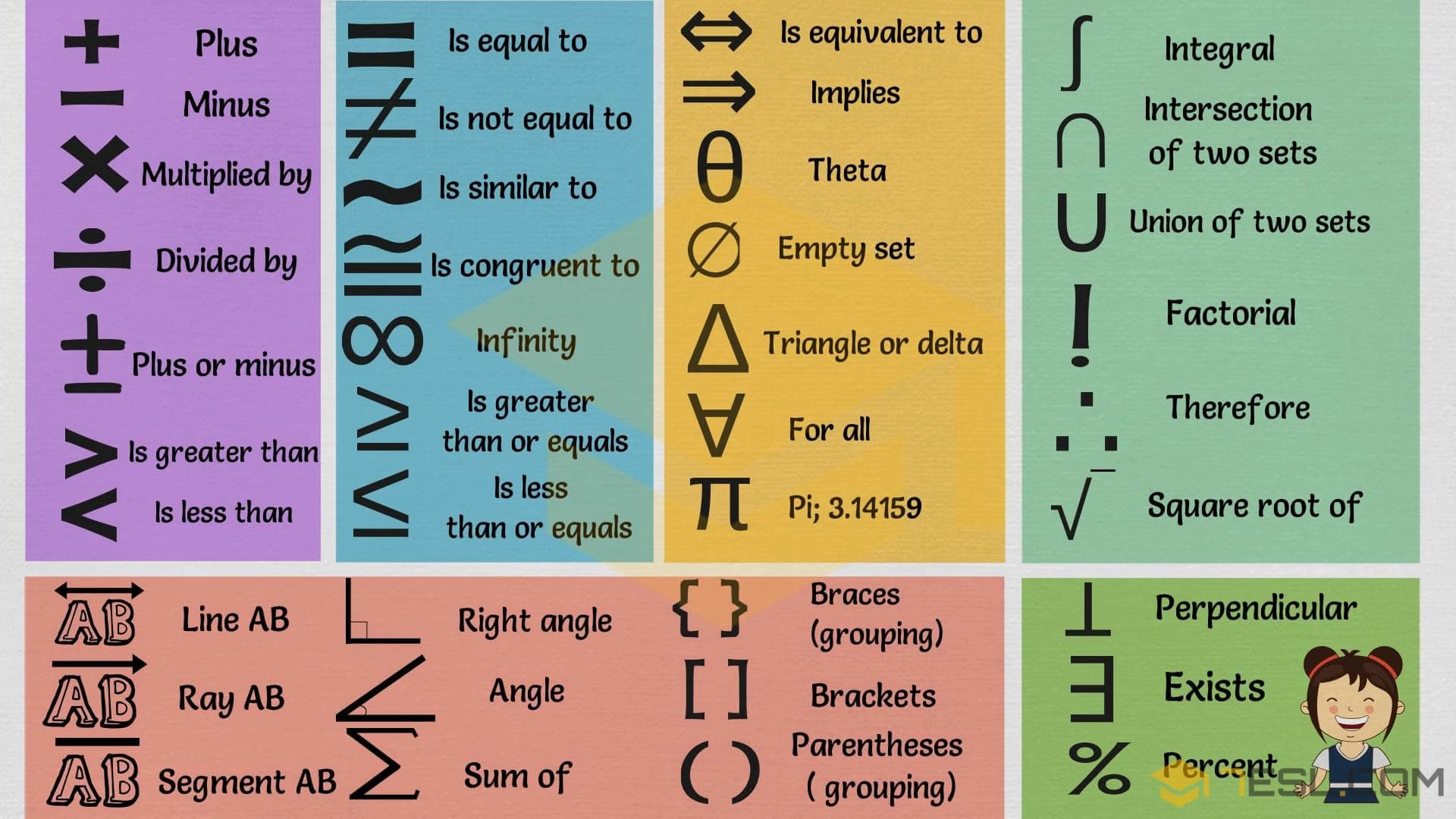 Mathematical Symbols: Useful List of Math Symbols in English