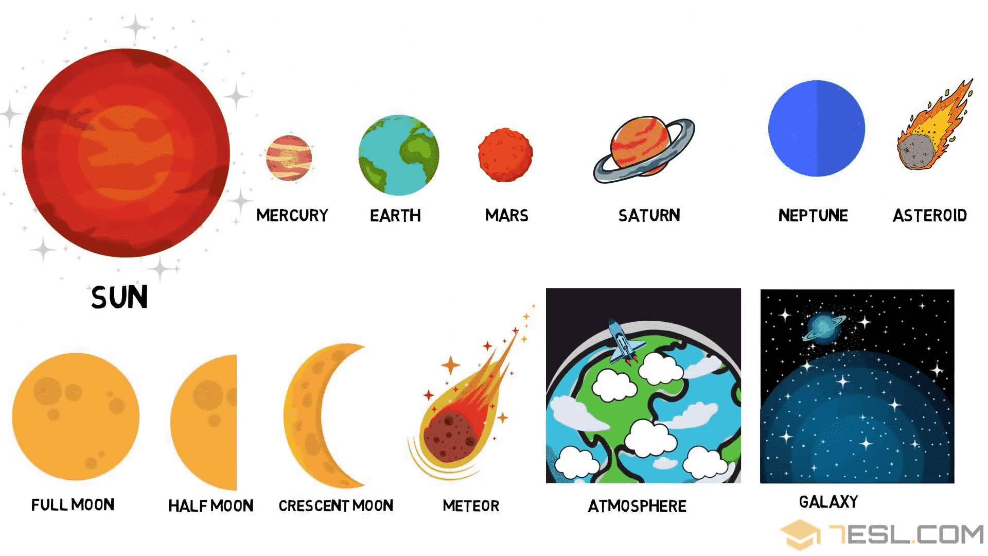 Space Words: List of Space Terms with Pictures