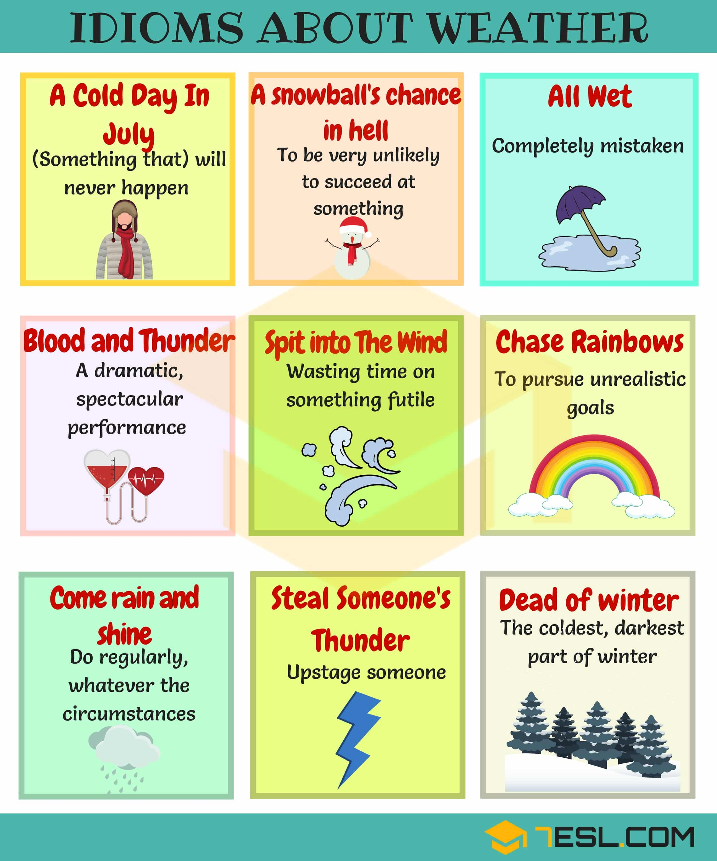 Common Nature Idioms in English with Meaning and Examples 5